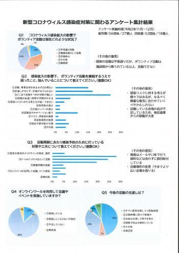 コロナ ウイルス 市 印西 【新型コロナ詳報】千葉県内10人死亡、149人感染 西佐倉印西病院・県内病院で最多計89人に(千葉日報オンライン)